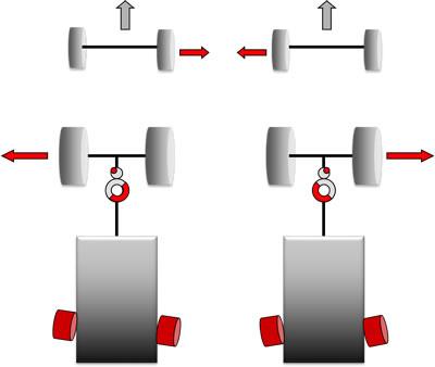 uDesgaste de neumáticos causa: eje remolque mal ajustado